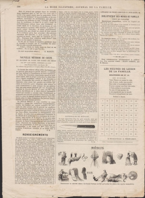 mode-illustree-1886-n32-p256