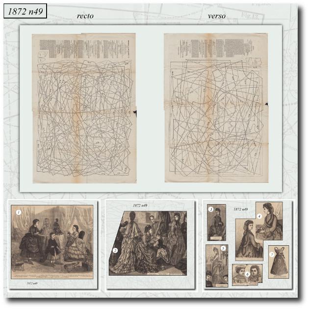 patrons de robe de poupée 1872