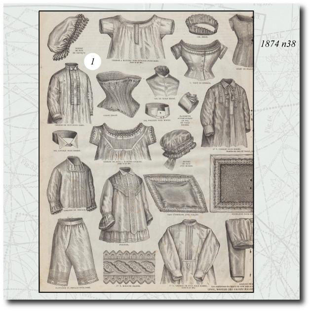 lingerie, corsets 1874