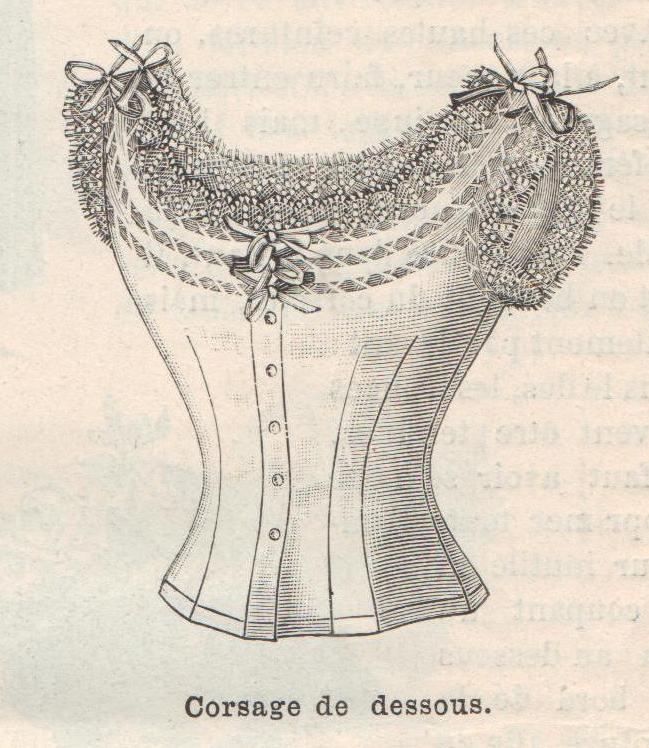 patron de corsage 1896